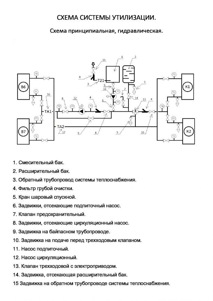 схема гидравлическая утилизации