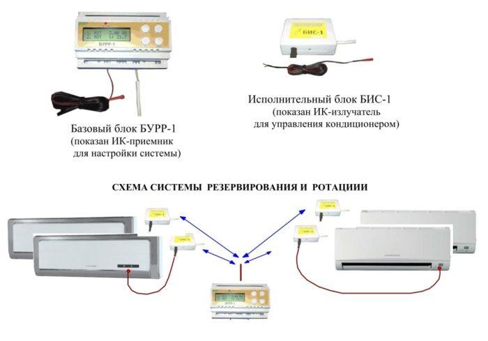 контроллер ротации кондиционеров