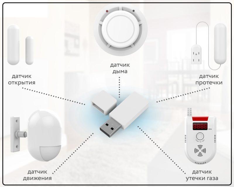 дадатчики системы умный дом
