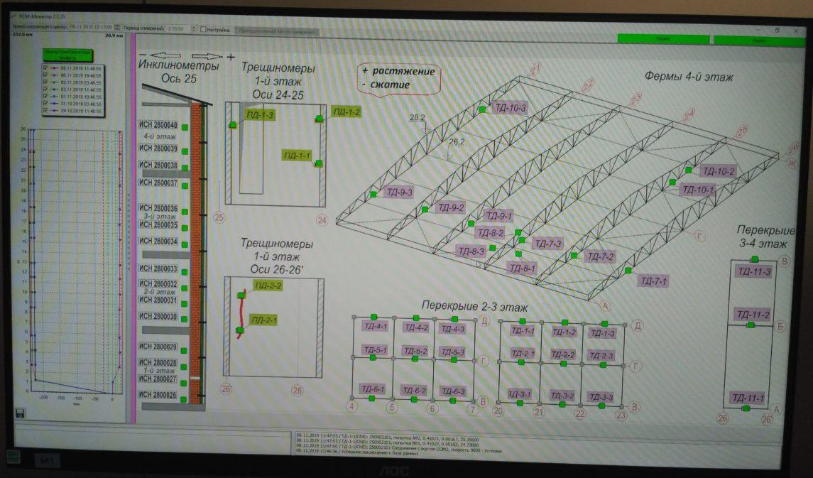 системы мониторинга инженерных конструкций